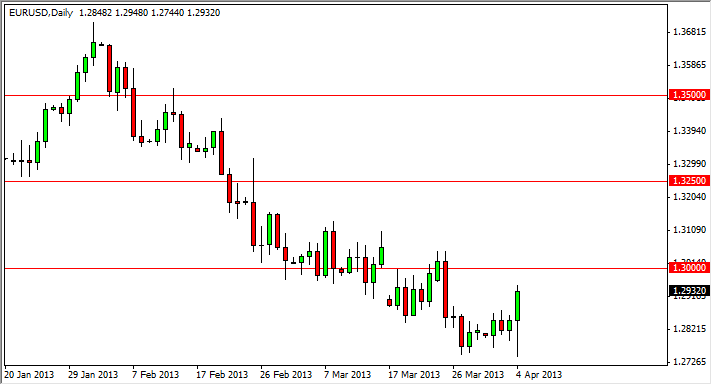 EUR/USD Technical Analysis August 9, 2011