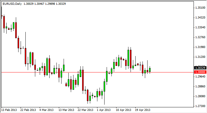 EUR/USD Technical Analysis August 11, 2011