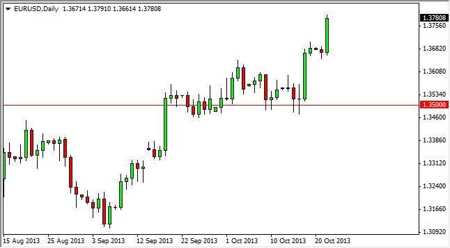 EUR/USD Forecast Dec. 7th, 2011, Technical Analysis