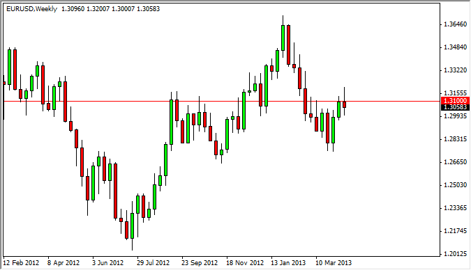 EUR/USD Technical Analysis for August 12, 2011