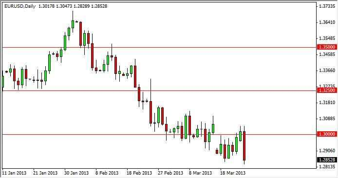 EUR/USD Forecast Dec. 8th, 2011, Technical Analysis