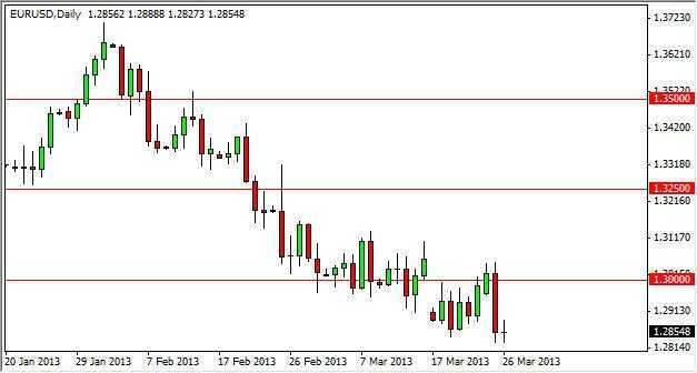 EUR/USD Forecast Dec. 9th, 2011, Technical Analysis