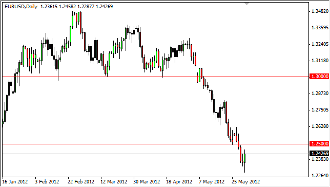 EUR/USD Technical Analysis August 17, 2011