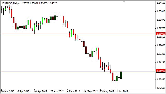 EUR/USD Technical Analysis August 18, 2011