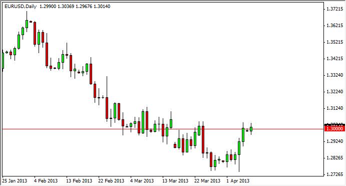 EUR/USD Technical Analysis August 19, 2011