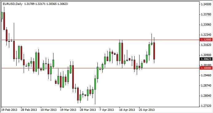EUR/USD Forecast December 16, 2011, Technical Analysis