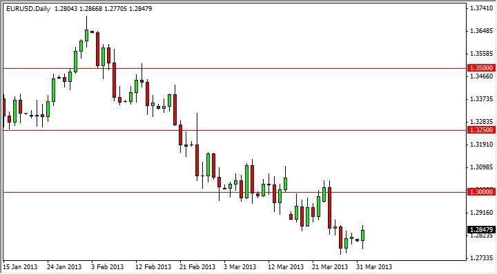 EUR/USD Forecast December 19, 2011, Technical Analysis