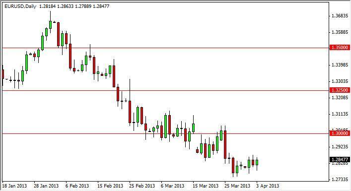 EUR/USD Forecast December 20, 2011, Technical Analysis