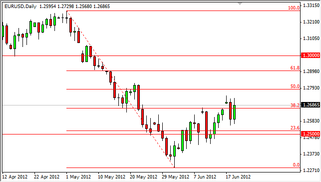 EUR/USD Technical Analysis August 30, 2011