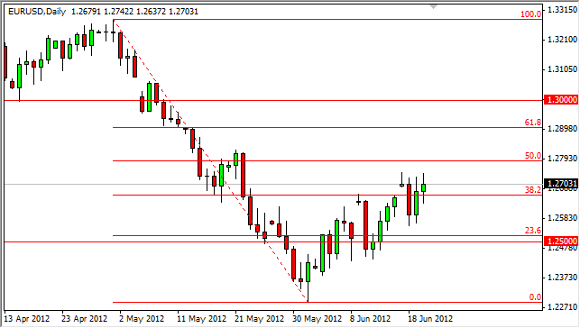 EUR/USD Technical Analysis August 31, 2011