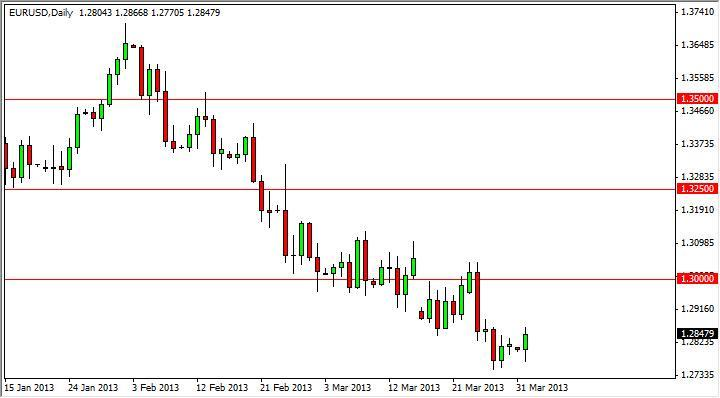 EUR/USD Forecast December 28, 2011, Technical Analysis