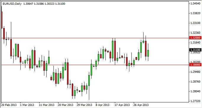 EUR/USD Forecast December 29, 2011, Technical Analysis
