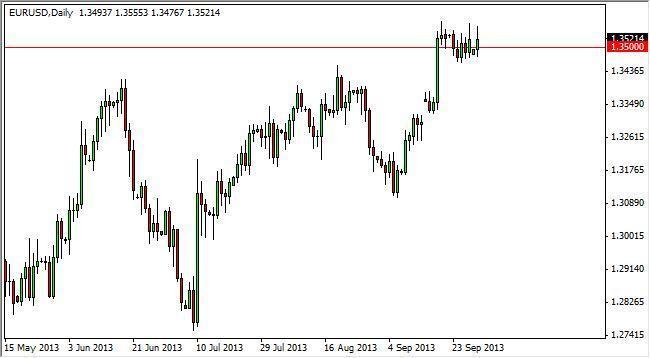 EUR/USD Forecast January 25, 2012, Technical Analysis