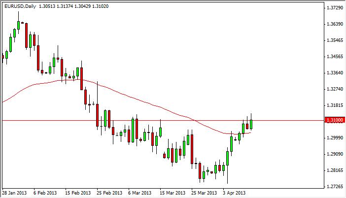 EUR/USD Technical Analysis September 30, 2011