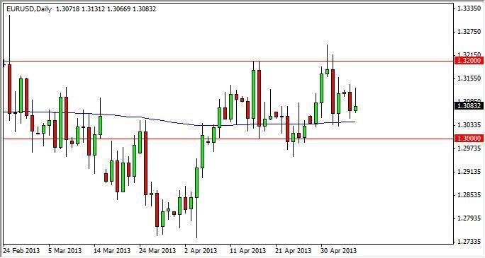 EUR/USD Forecast January 30, 2012, Technical Analysis
