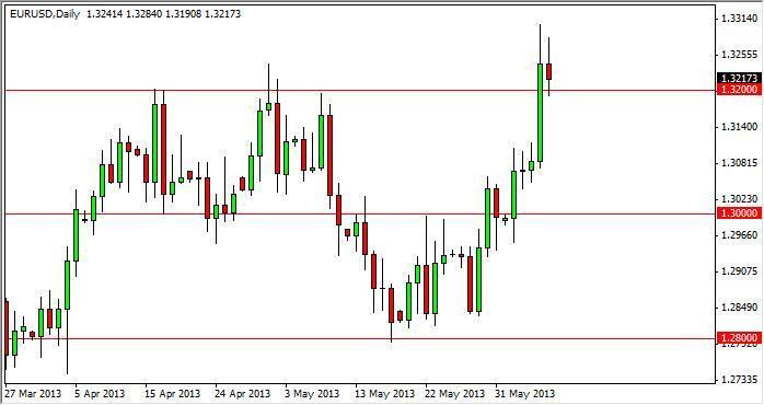 EUR/USD Forecast January 31, 2012, Technical Analysis