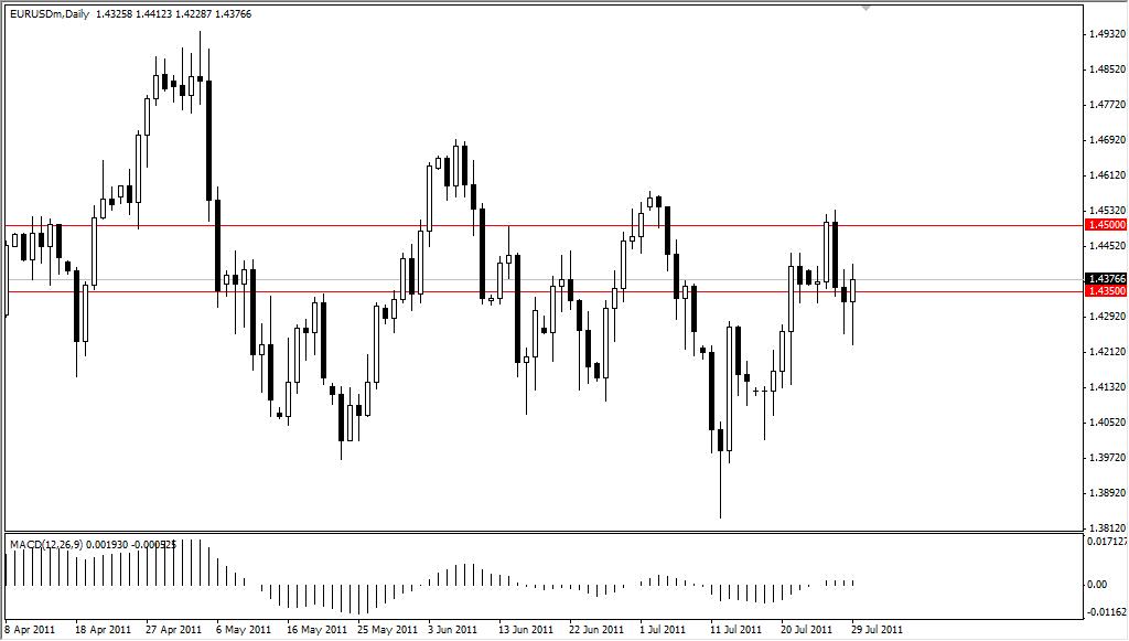 EUR/USD Technical Analysis Aug 1, 2011