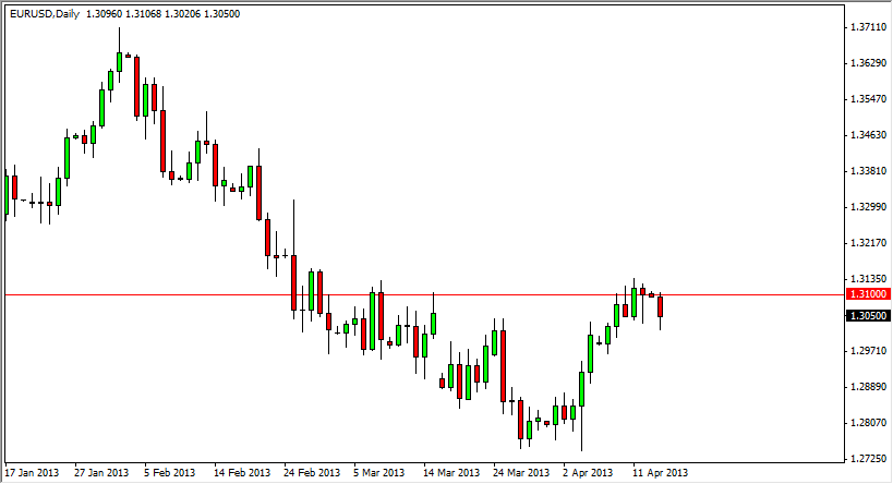 EUR/USD Technical Analysis October 28, 2011