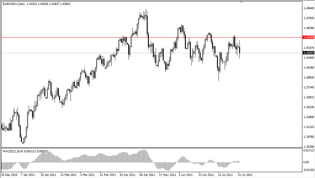 EUR/USD Technical Analysis August 2, 2011
