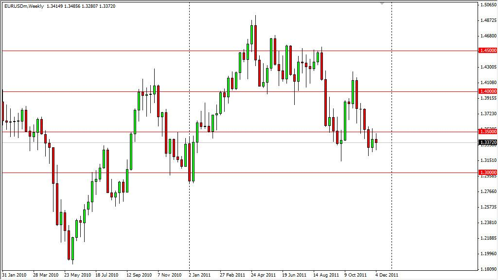 EUR/USD Forecast for the Week of Nov. 28th, 2011, Technical Analysis