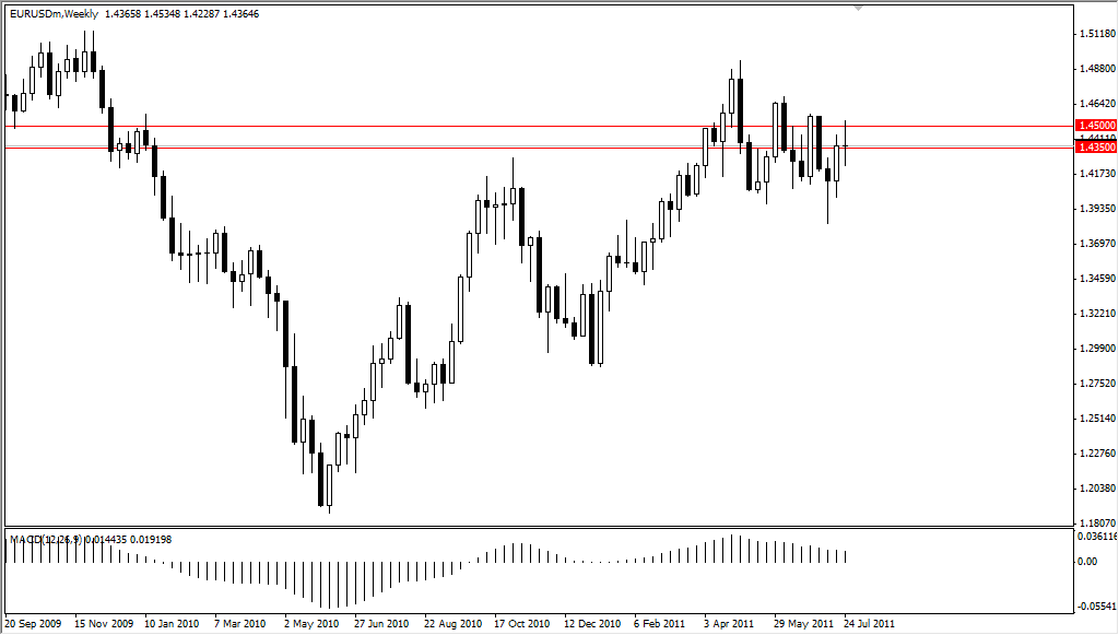 EUR/USD Technical Analysis for the Week of Aug 1, 2011