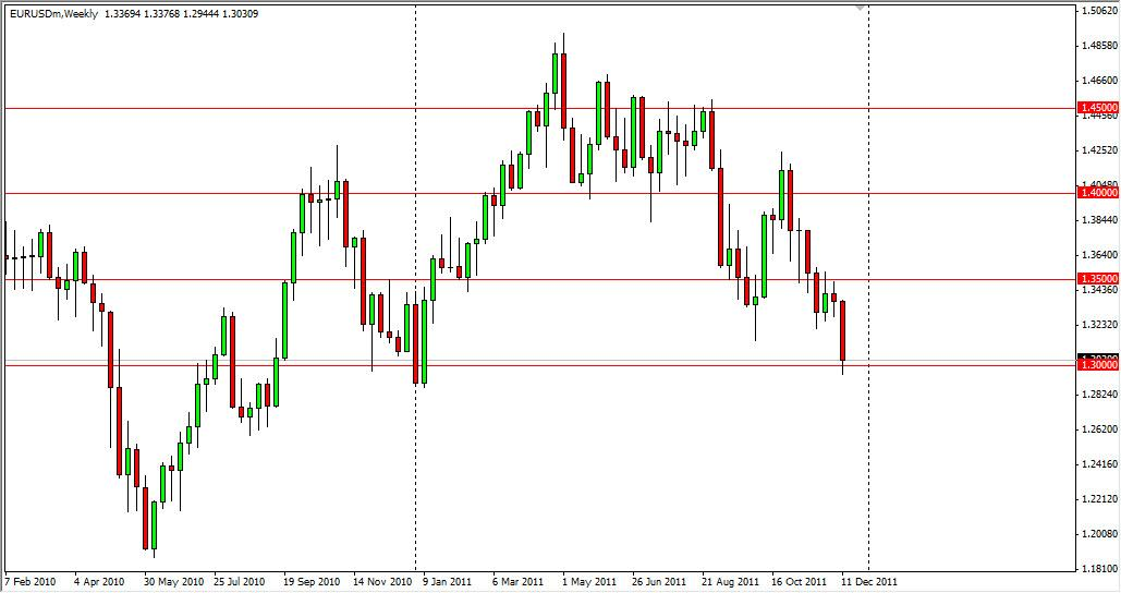 EUR/USD Forecast for the Week of December 5, 2011, Technical Analysis