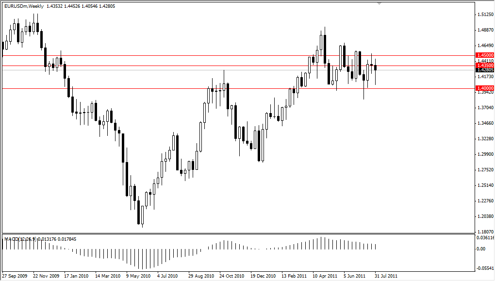 EUR/USD Technical Analysis for the Week of August 8, 2011
