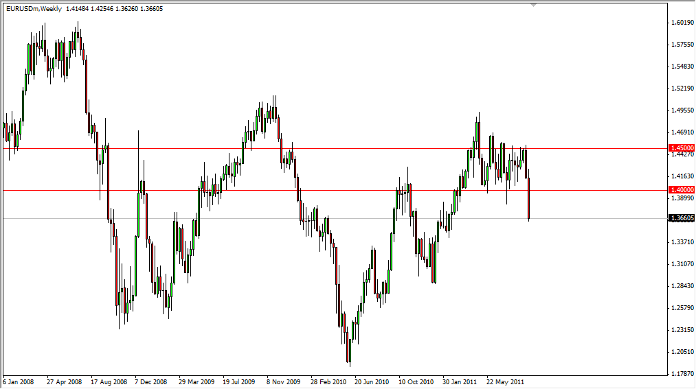 EUR/USD Technical Analysis for the Week of September 12, 2011
