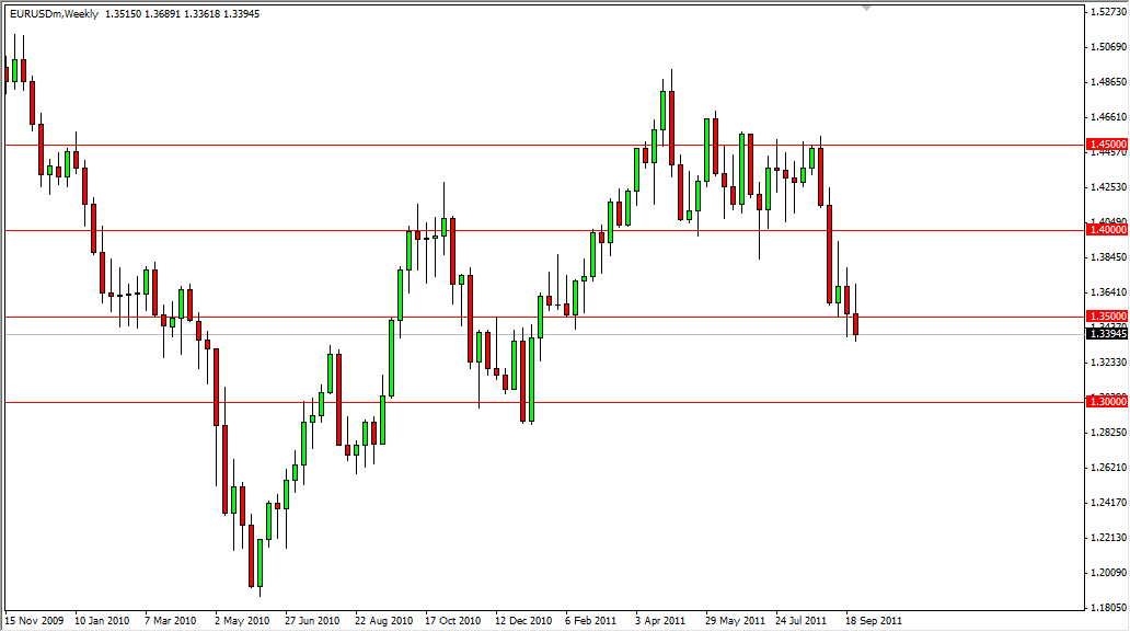 EUR/USD Technical Analysis for the Week of October 3, 2011