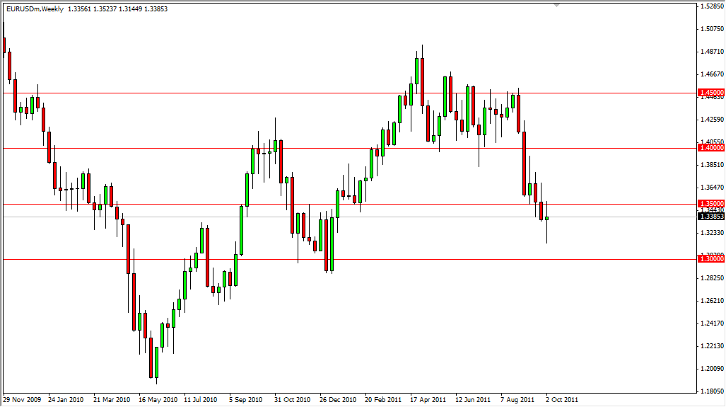 EUR/USD Technical Analysis for the Week of October 10, 2011