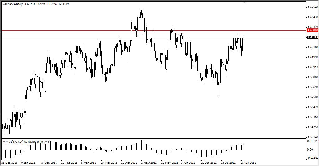 GBP/USD Technical Analysis August 4, 2011