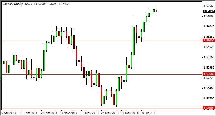 GBP/USD Forecast Dec. 1st, 2011, Technical Analysis
