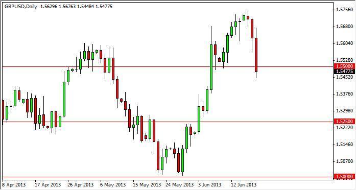 GBP/USD Forecast December 5, 2011, Technical Analysis