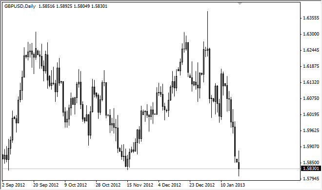 GBP/USD Technical Analysis August 9, 2011