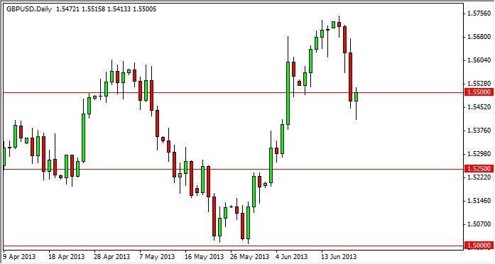 GBP/USD Forecast Dec. 6th, 2011, Technical Analysis