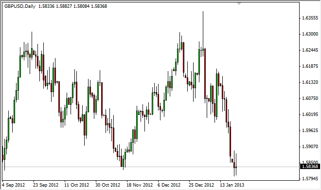 GBP/USD Technical Analysis August 10, 2011