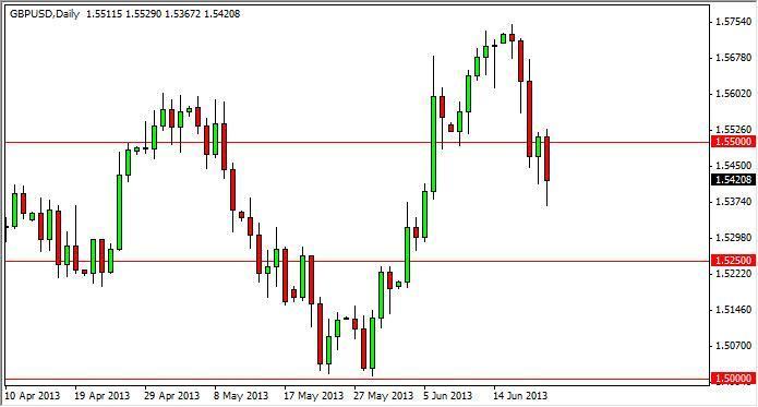 GBP/USD Forecast Dec. 7th, 2011, Technical Analysis