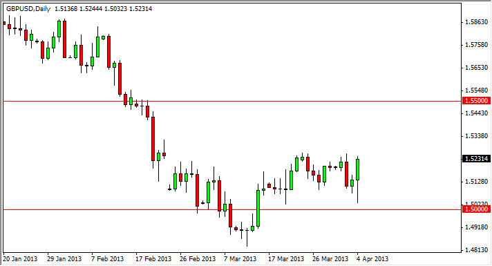 GBP/USD Technical Analysis August 11, 2011