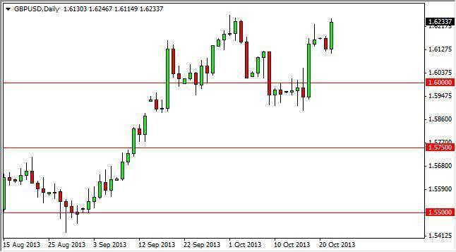 GBP/USD Forecast Dec. 8th, 2011, Technical Analysis