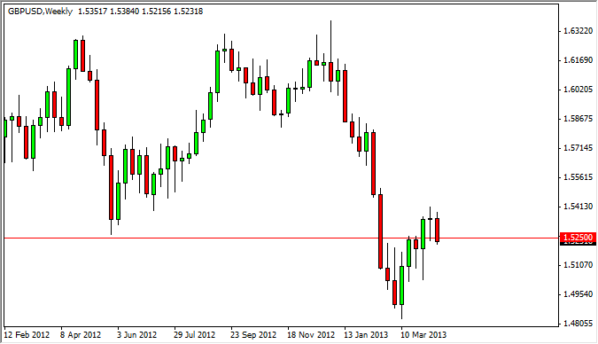 GBP/USD Technical Analysis for August 12, 2011