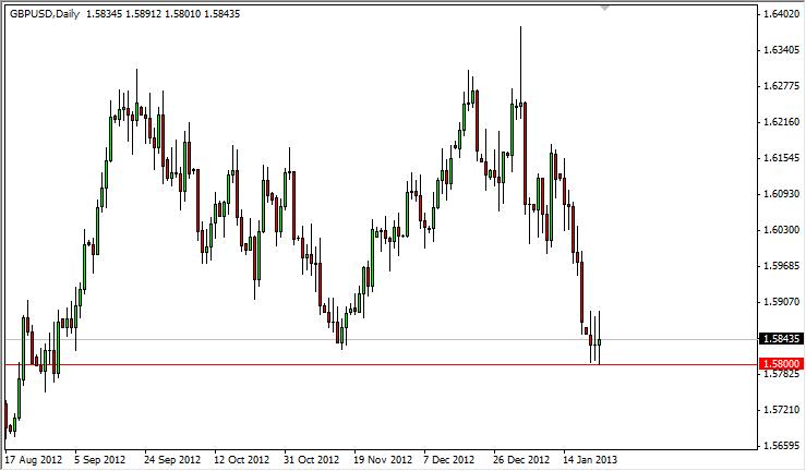 GBP/USD Technical Analysis August 19, 2011