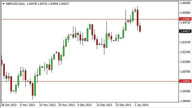 GBP/USD Forecast December 29, 2011, Technical Analysis