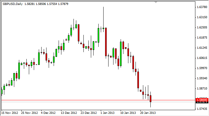 GBP/USD Technical Analysis September 2, 2011
