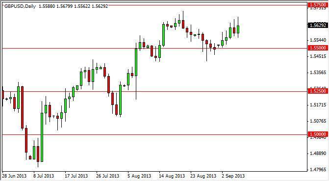 GBP/USD Forecast January 19, 2012, Technical Analysis