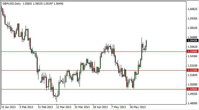 GBP/USD Forecast January 25, 2012, Technical Analysis