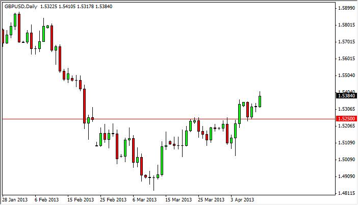 GBP/USD Technical Analysis September 30, 2011