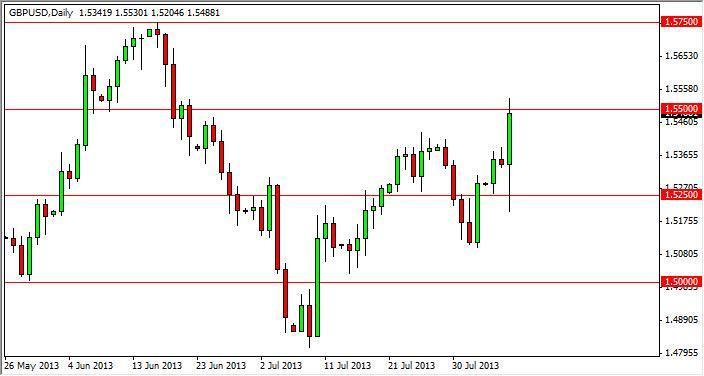 GBP/USD Forecast January 31, 2012, Technical Analysis