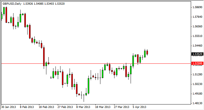 GBP/USD Technical Analysis October 14, 2011