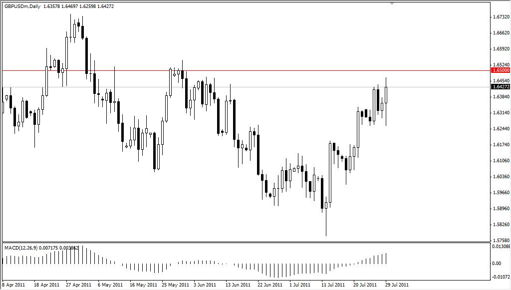 GBP/USD Technical Analysis Aug 1, 2011