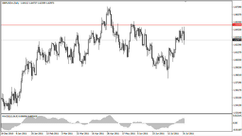 GBP/USD Technical Analysis August 2, 2011